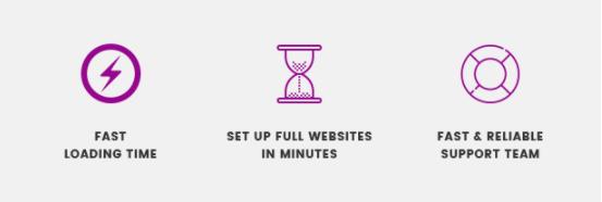 Multipurpose WordPress Themes