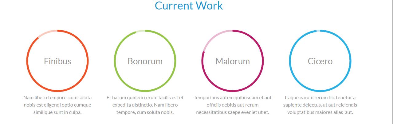 corrent work