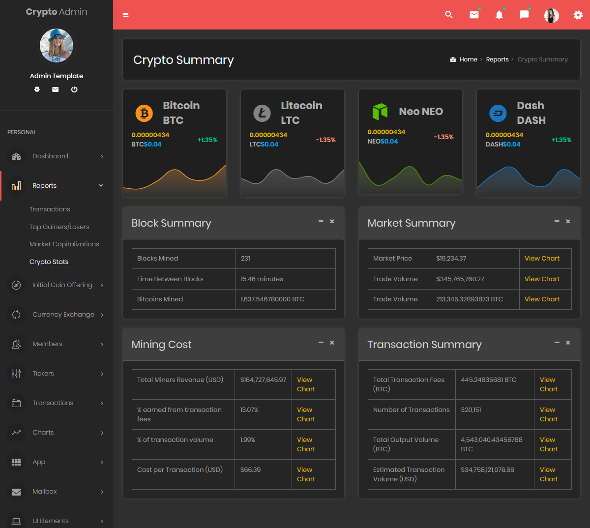 Bootstrap 4 Admin Dashboard