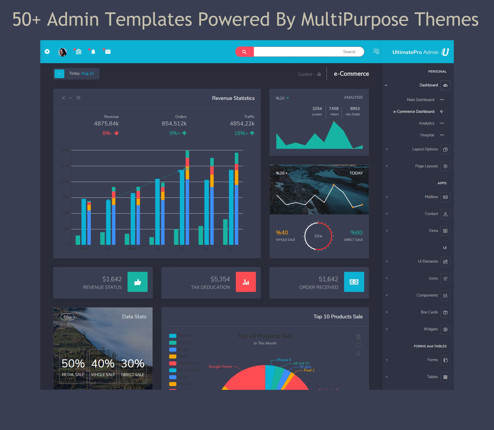 50+ Ultimate Collection Of Admin Templates Powered By MultiPurpose Themes