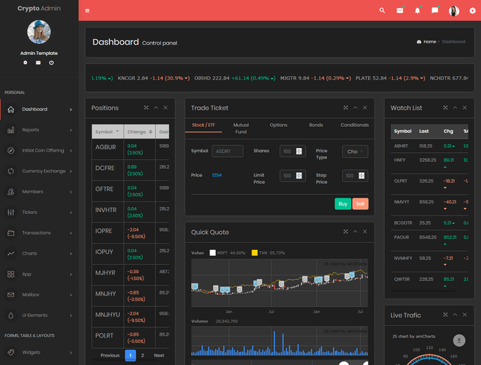 Top Nicely Looking Bootstrap Admin Templates