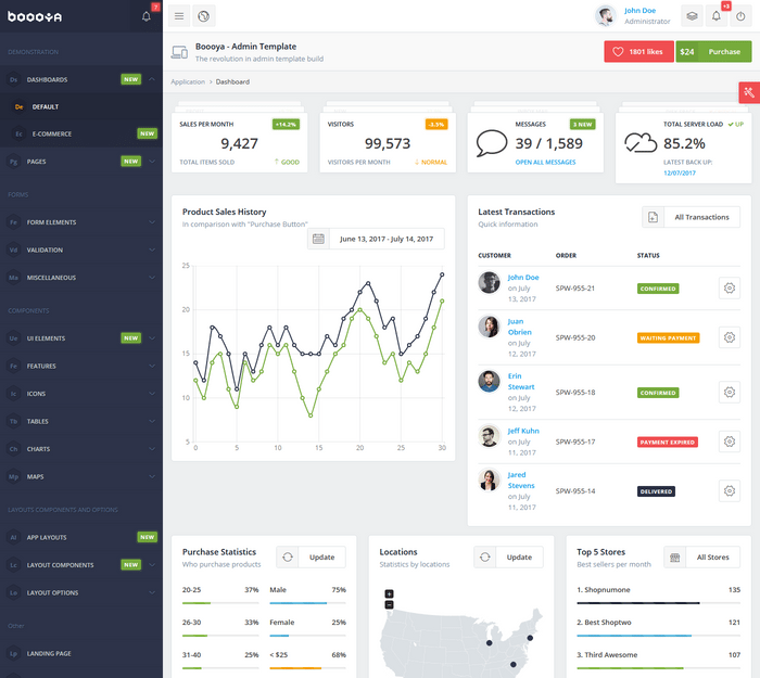 Popular Collection Of Admin Templates Based On Bootstrap 4 & 3