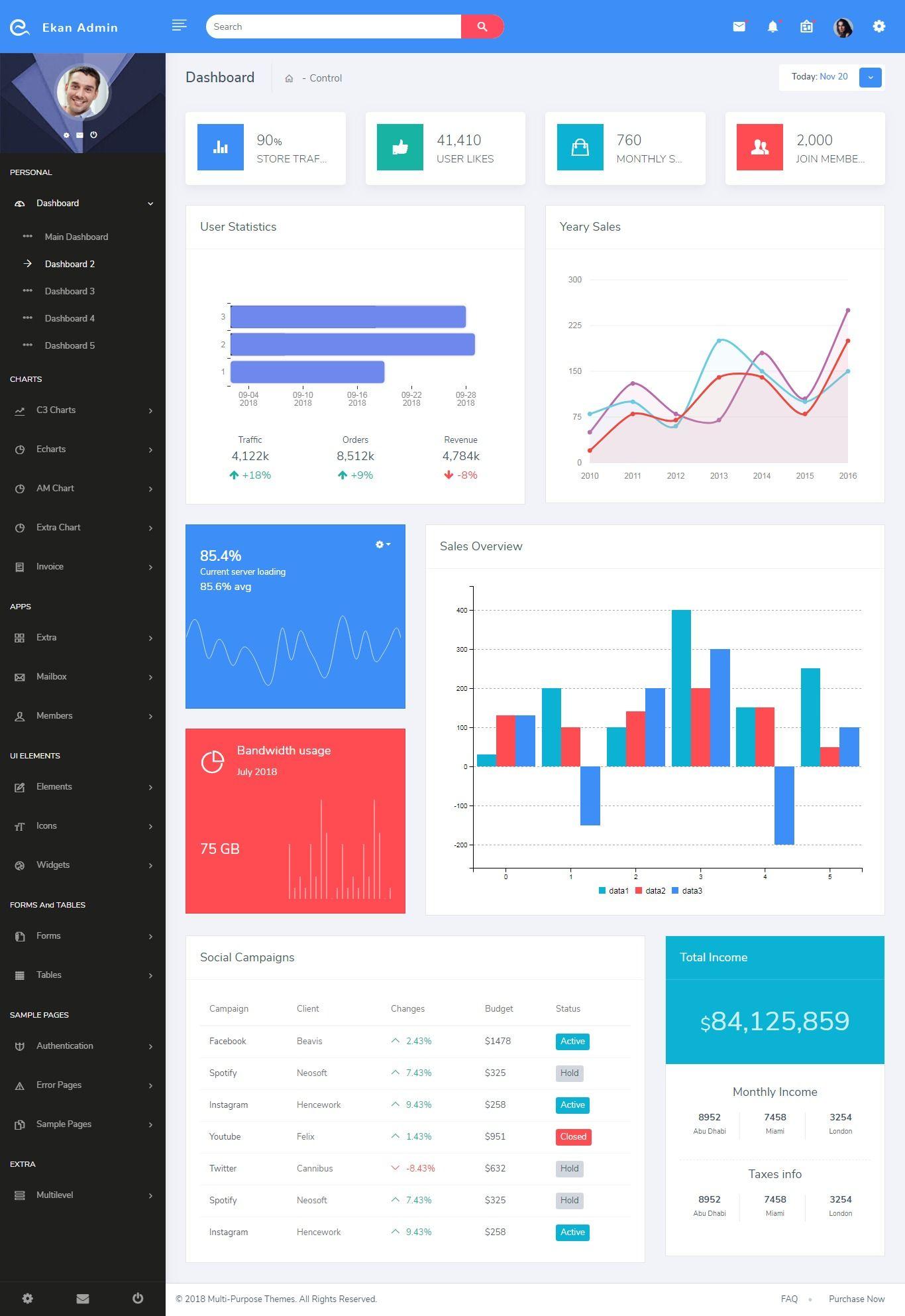 screencapture-ekan-admin-templates-multipurposethemes-main-index-2-html-2018-11-20-11_59_02