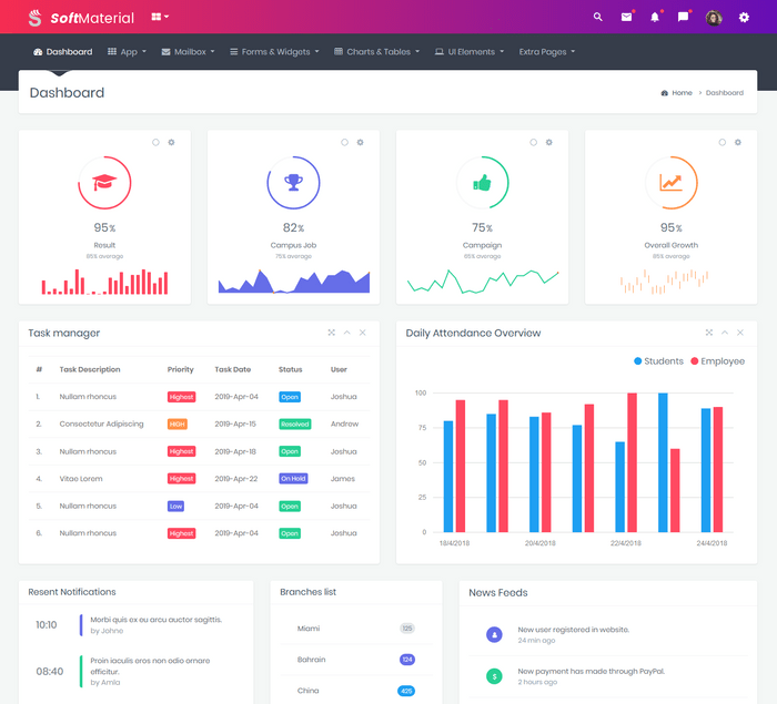 Responsive Bootstrap Admin Template With LTR & RTL