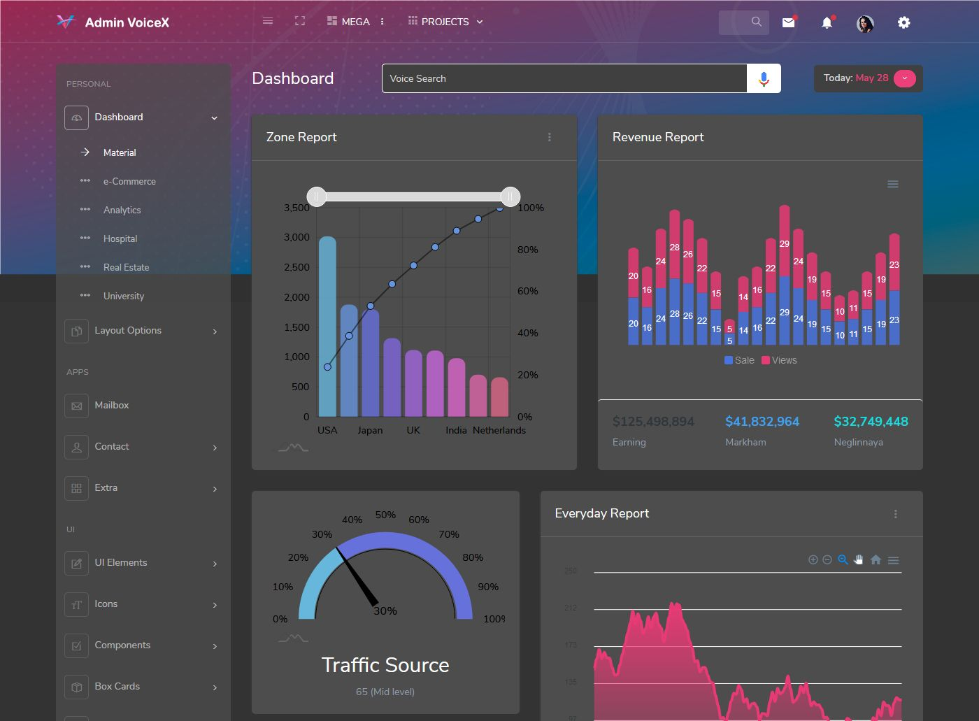 Admin Dashboard Template