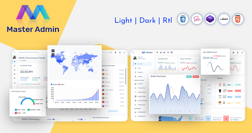 9 Best Latest Bootstrap Admin Panel And Admin Template With Dashboard Ui Kit